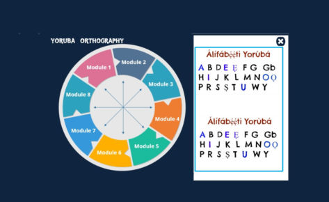 Yoruba Orthography